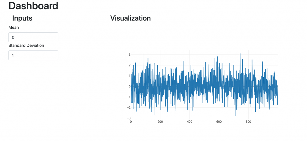 Plotly Layout Template